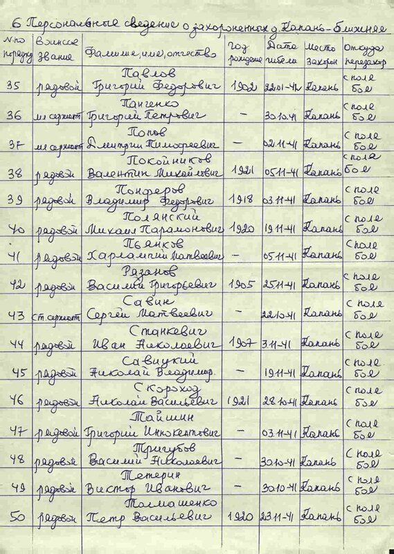 Учетная карточка воинского захоронения, д.Капань
