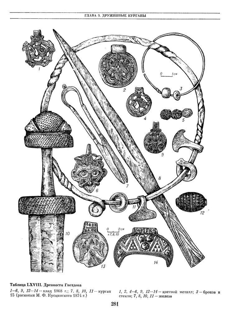 Восточнославянские племена и древнерусская народность