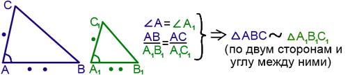 второй признак подобия треугольников: по двум сторонам и углу между ними