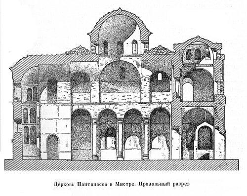 Церковь Пантанасса в Мистре, продольный разрез
