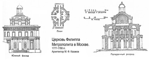 Церковь Филиппа Митрополита в Москве, чертежи