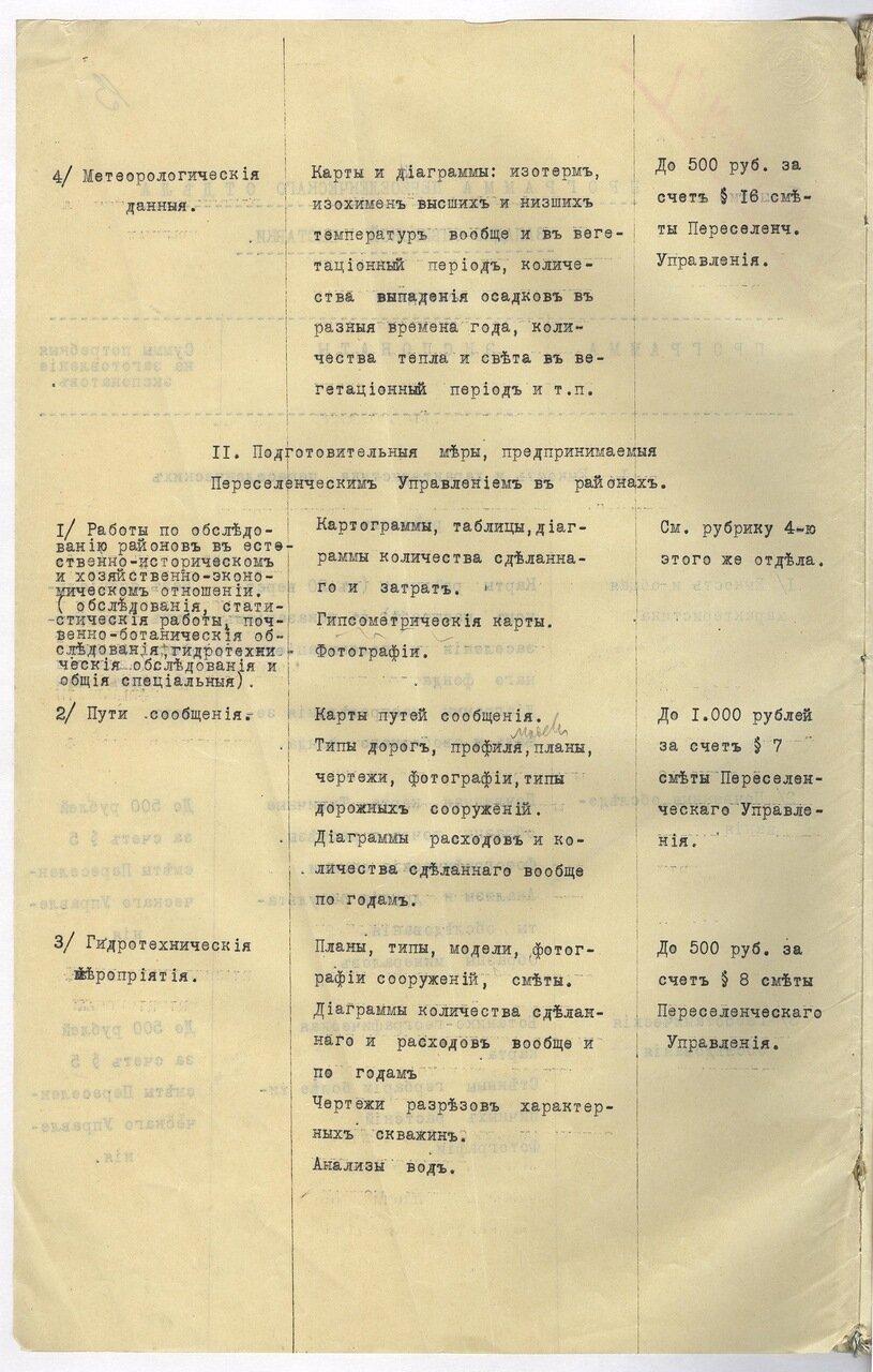 Программа Переселенческого отдела Западно-Сибирской выставки