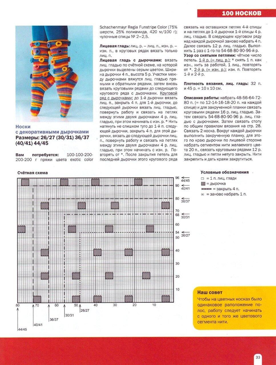 Вязание носок 40 размера
