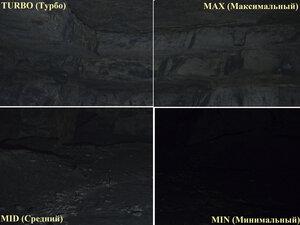 Сравнение света фонаря Fenix HL30 NW во всех режимах