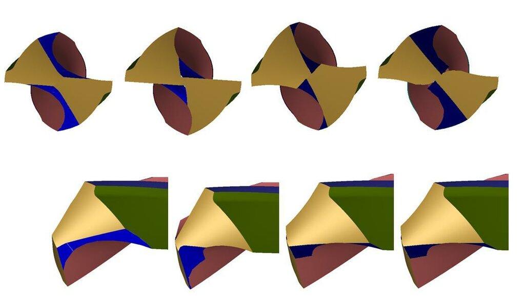 Формы подточки поперечной режущей кромки:формы А, формы В, формы С, круговая подточка
