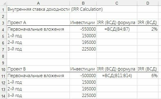 Рис. 1. Вычисление внутренней ставки доходности