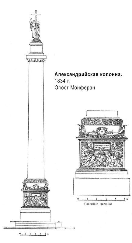 Александрийская колонна на Дворцовой площади в Санкт-Петербурге, чертежи