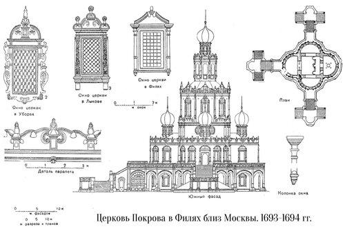 Церковь Покрова в Филях, чертежи, декор, детали