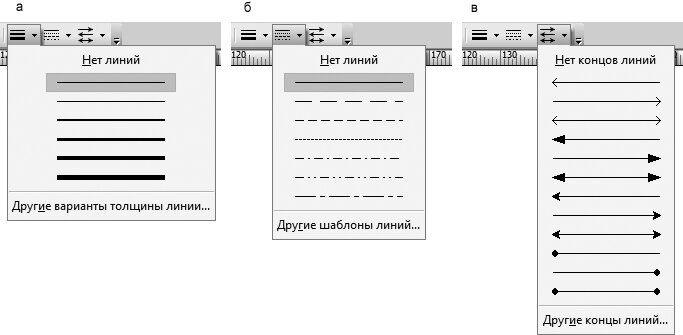 Рис. 4.31. При помощи окна настройки можно задать толщину, тип штриха и вид концов линии