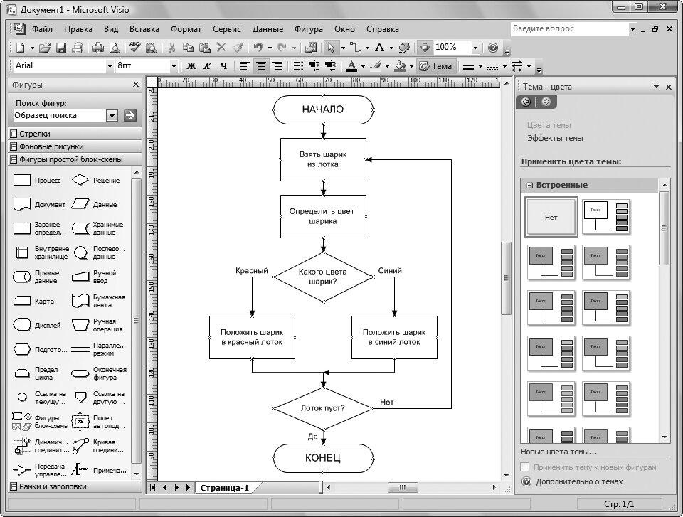 Рис. 4.33. Панель Тема позволяет выбрать и применить к иллюстрации одну из тем визуального оформления