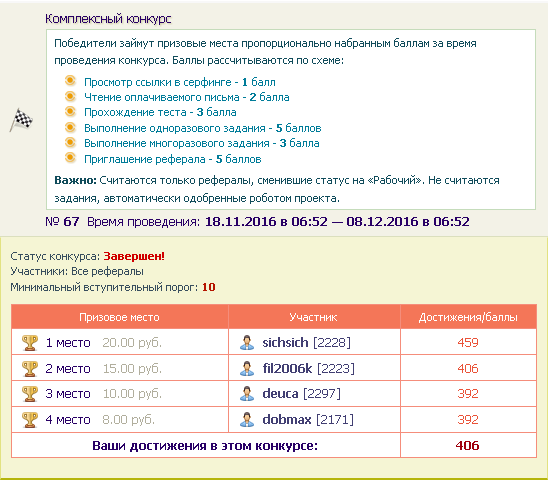 IPWEP.RU - Сервис Качественных Услуг