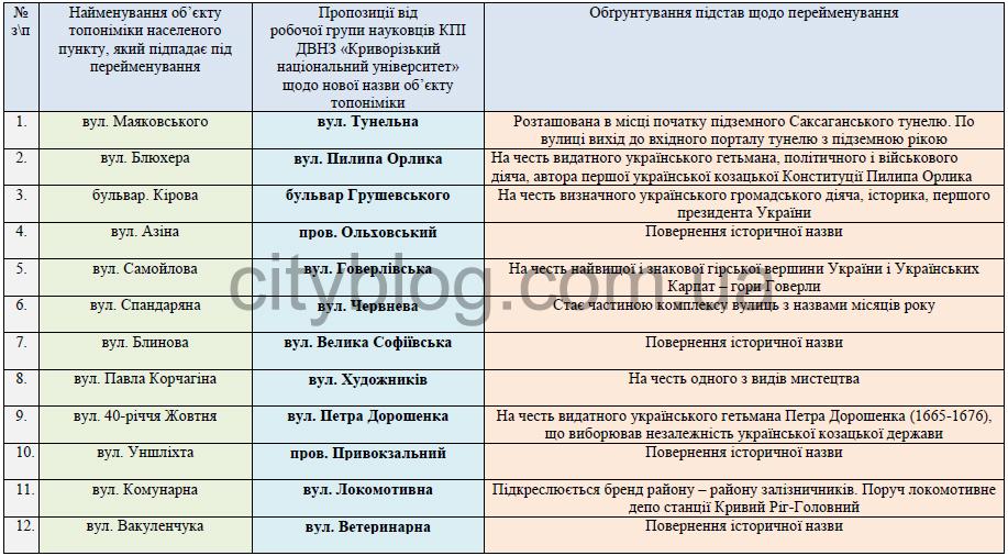 04. Долгинцевский район-04-1~dekomun_011