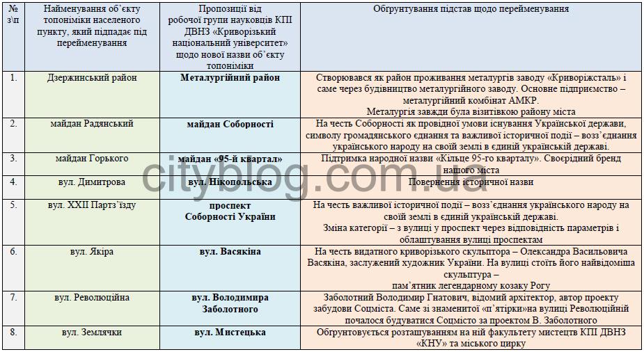 05. Дзержинский район-05-1~dekomun_013