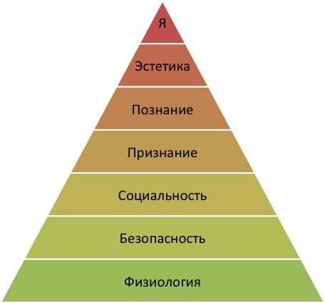 При рассмотрении пирамиды