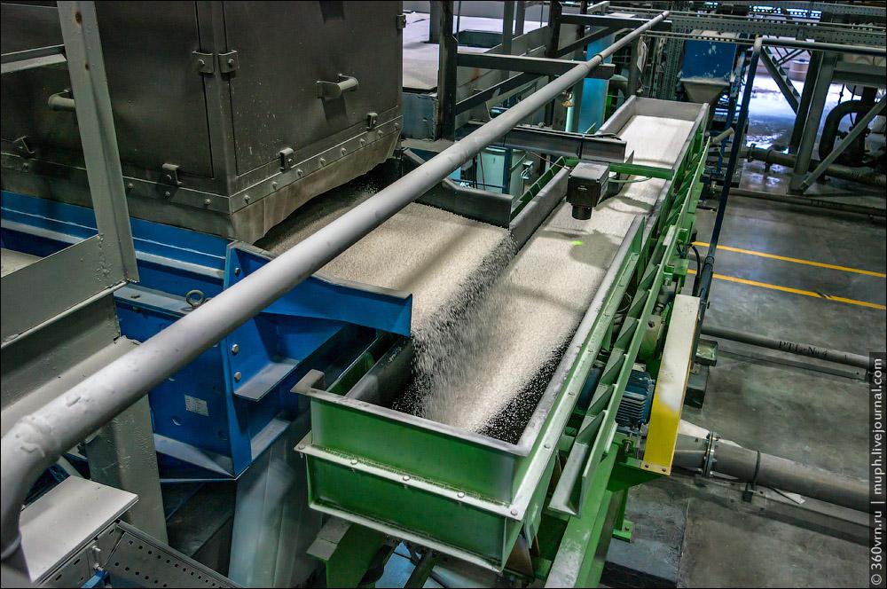 Как производят полимеры