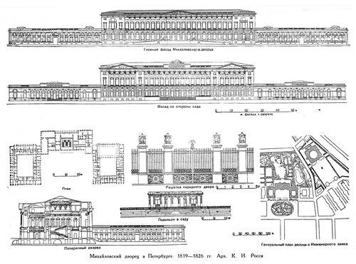 Михайловский дворец в Петербурге, чертежи