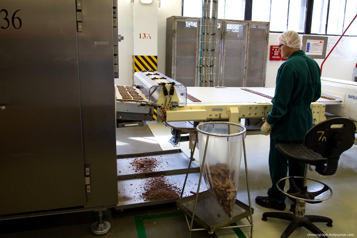 Как делают шоколадные конфеты