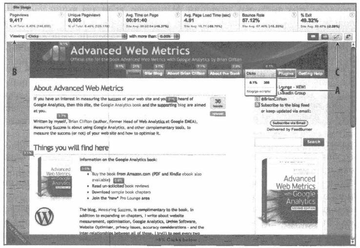 Рис. 5.34. Отчет In-Page Analytics