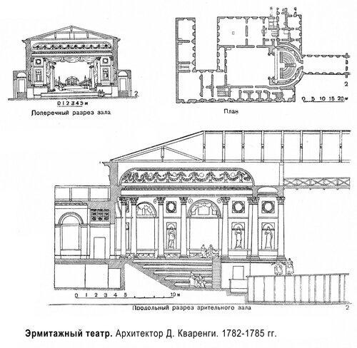 Эрмитажный театр в Зимнем дворце, чертежи