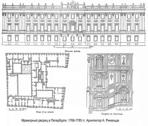 Мраморный дворец в Петербурге, чертежи