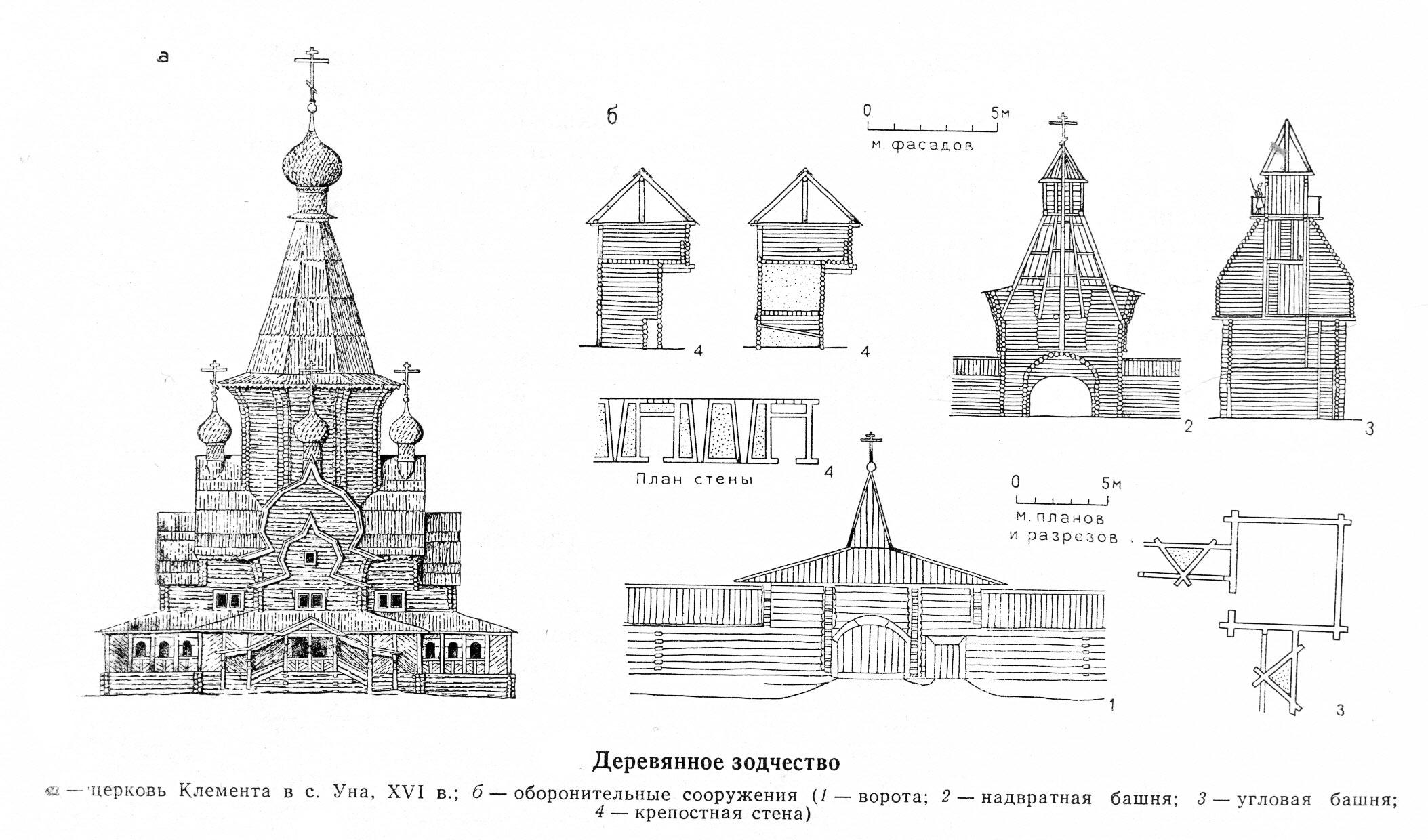 Русское народное деревянное зодчество