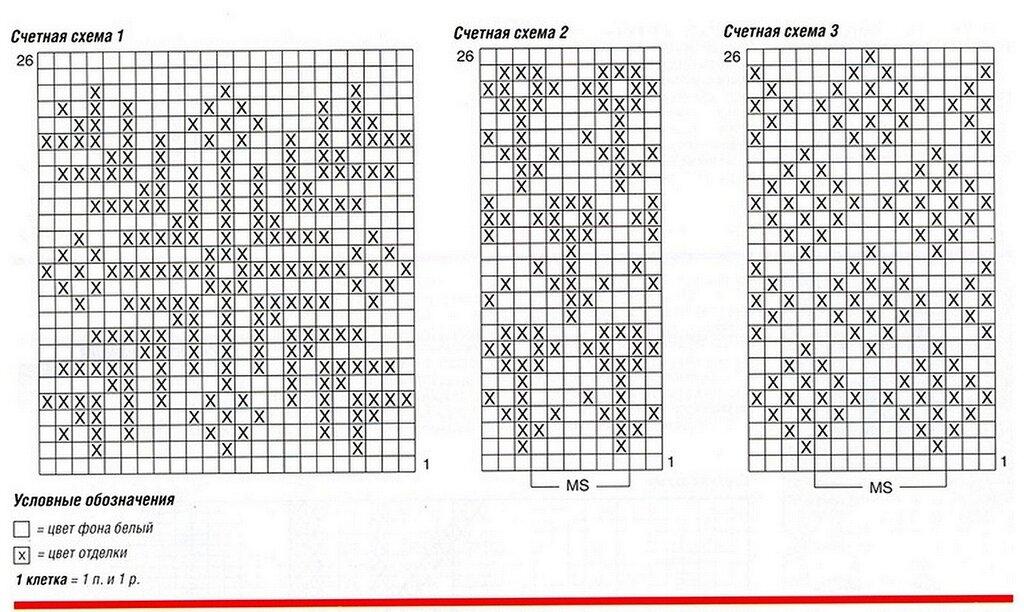 Вязание норвежского орнамента спицами схемы