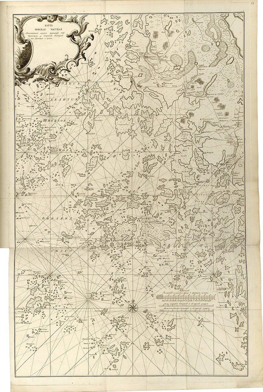07.  Карта морская частная