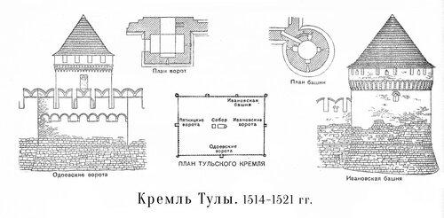 Кремль города Тулы, чертежи