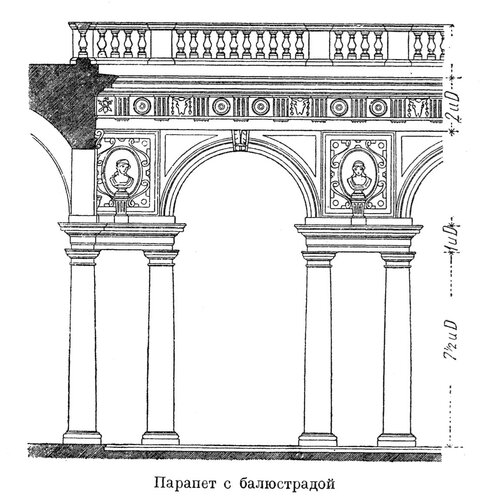 Тосканская арочная колоннада с парапетом и баллюстрой