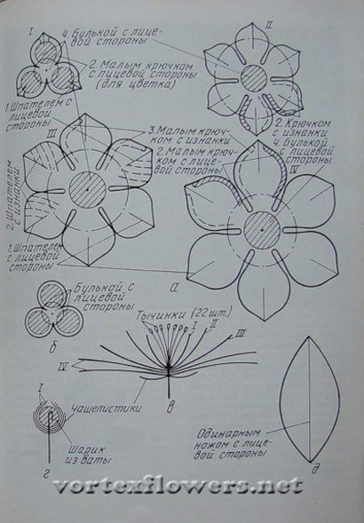 Схемы для начинающих цветы из ткани