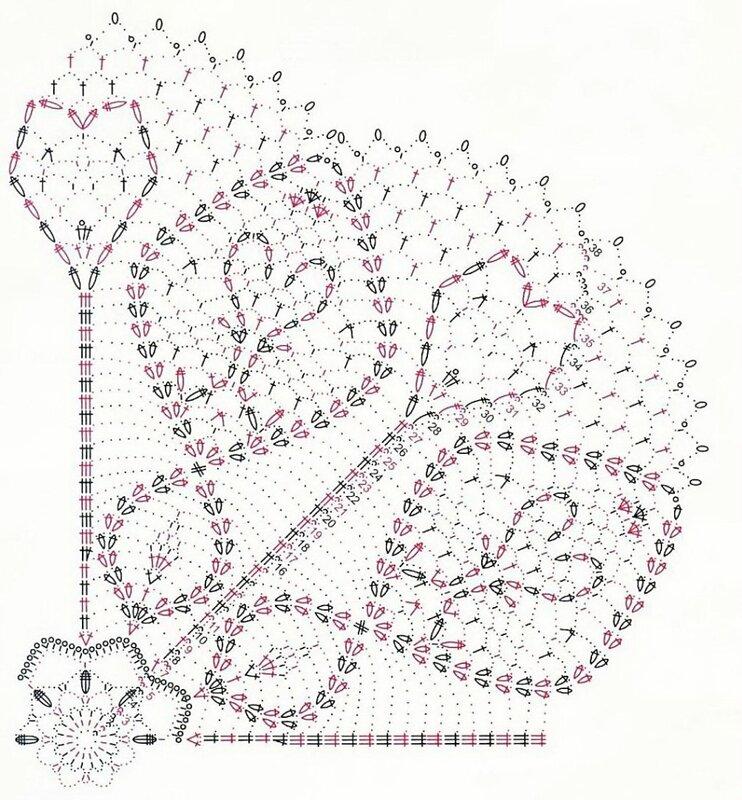 Схема для салфетки стильной крючком