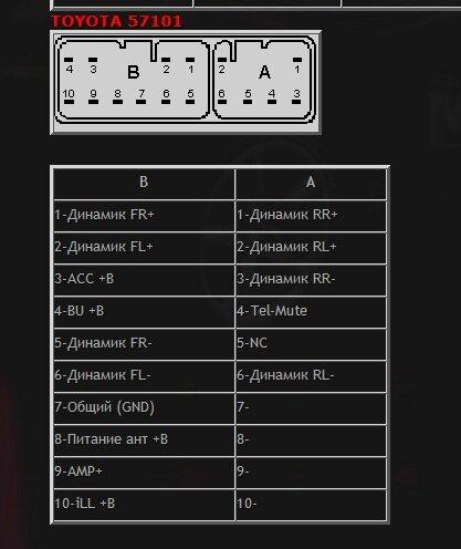 Магнитола toyota nmct d50 схема подключения