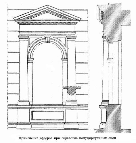 Применение тосканских колон при обработке полуциркульных окон