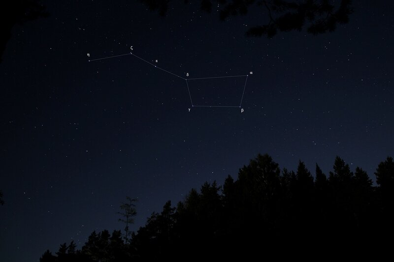 Созвездие ковша Большой Медведицы обвёденное линиями с обозначенными звёздами над прибрежным лесом реки Снигирёвки августовской ночью img_7566_lines