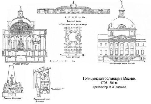 Голицынская больница в Москве, чертежи