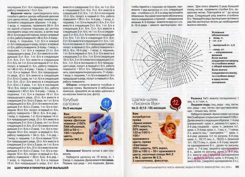 Схема вязания шапочка-шлем для новорожденного 84