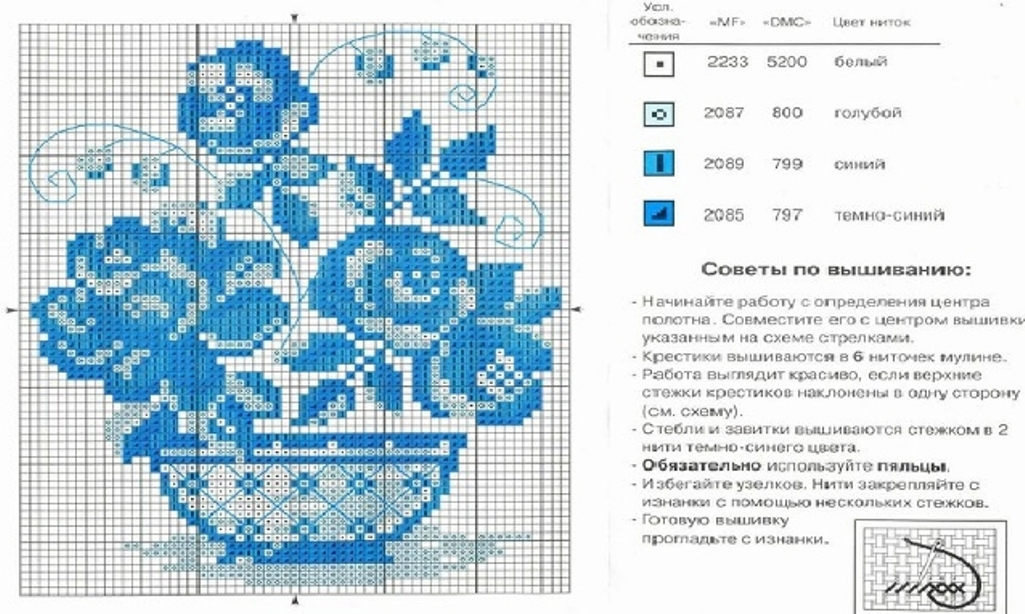 схемы вышивок крестиком гжель
