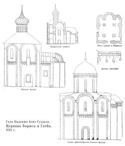 Церковь Бориса и Глеба. село Кидекша. Суздаль, чертежи