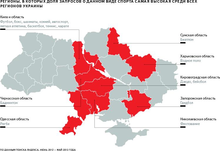 Какие виды спорта популярны в разных регионах Украины?