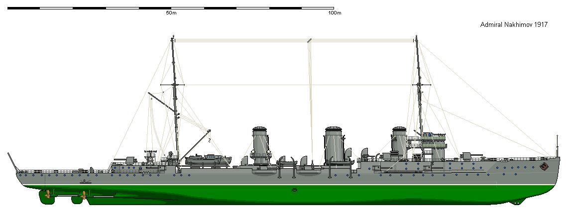 CL_Admiral_Nakhimov_1917.png