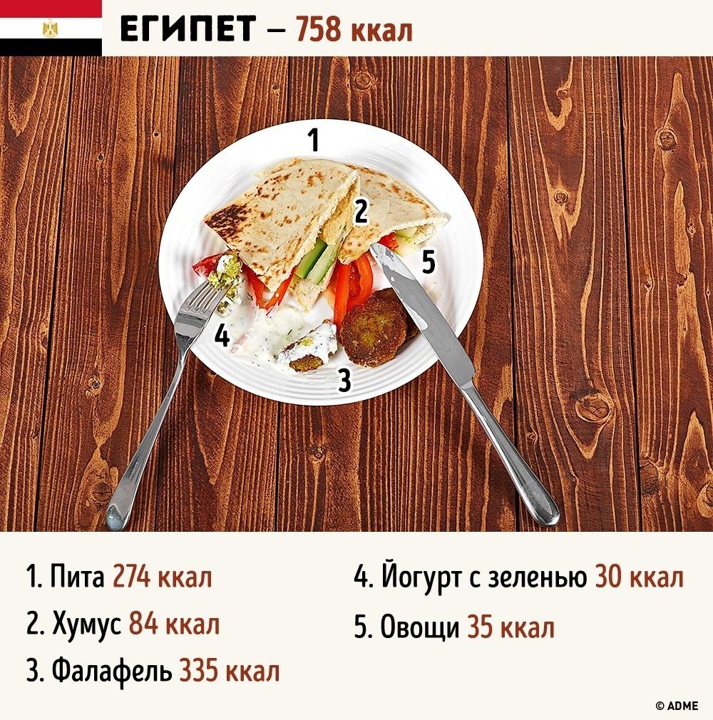 Что понравилось: Завтрак сбалансированный: углеводы, растительный белок (хумус ифалафель), молочные
