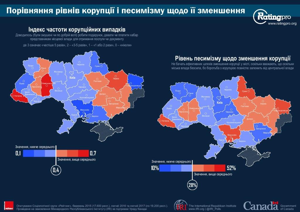 Рейтинг городов Украины 21