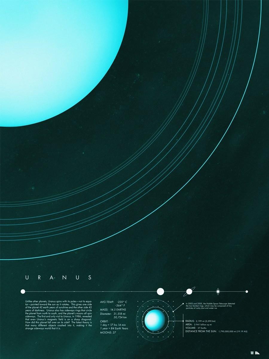 Solar System Planets Prints by Justin Van Genderen