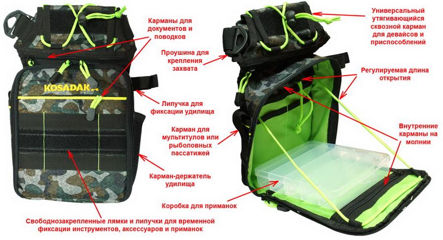 Cумка Kosadaka M09 набедренная скоробкой MTBP-M09-CM (камуфляж) схема