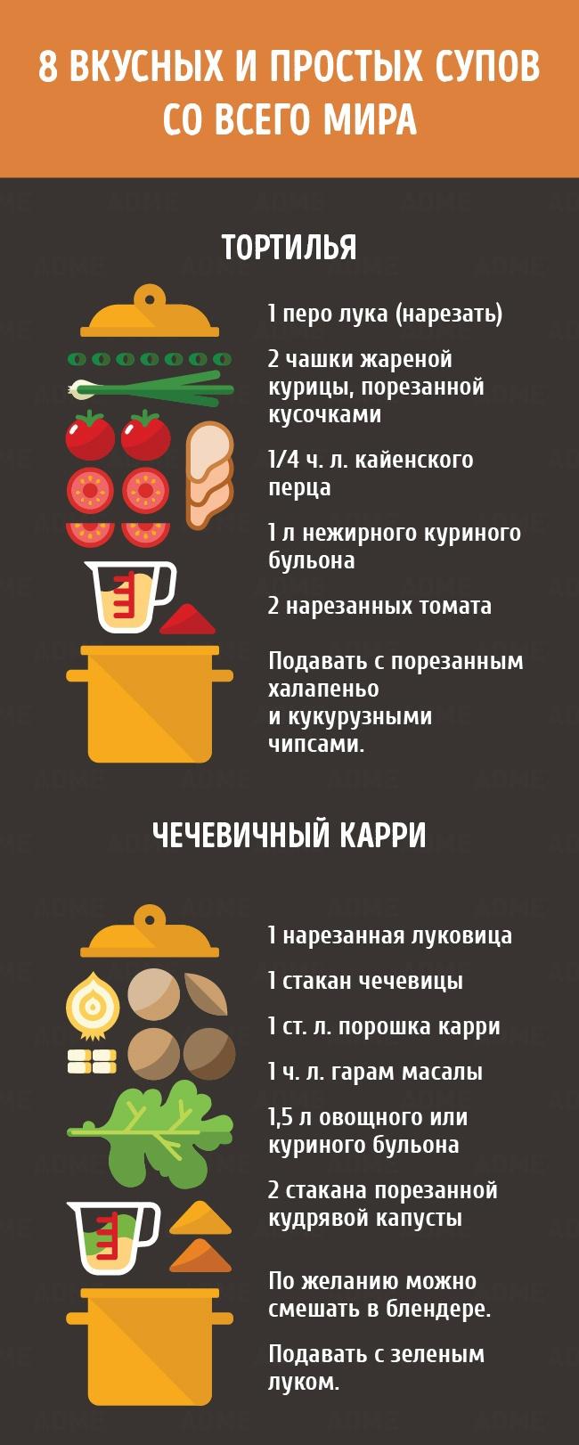Гид покухне иготовке отAdMe.ru (19 фото)