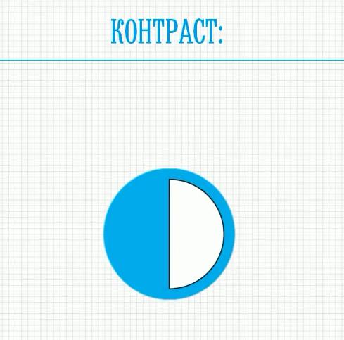 контраст на слайде