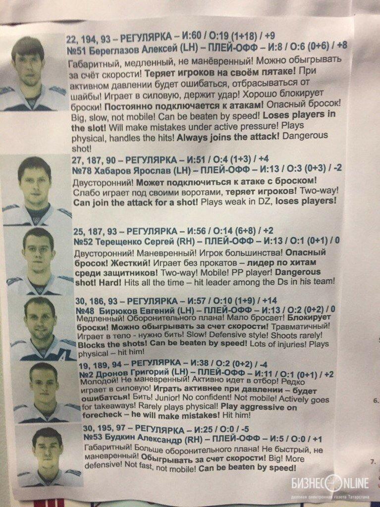 3 Разбор игроков Металлурга из раздевалки СКА 16.04.2017