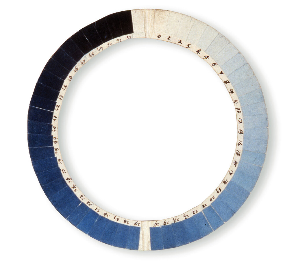 Cyanometer, c. 1789. An instrument that measures the blueness of a sky
