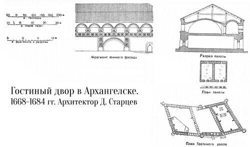 Гостиный двор в Архангельске, чертежи