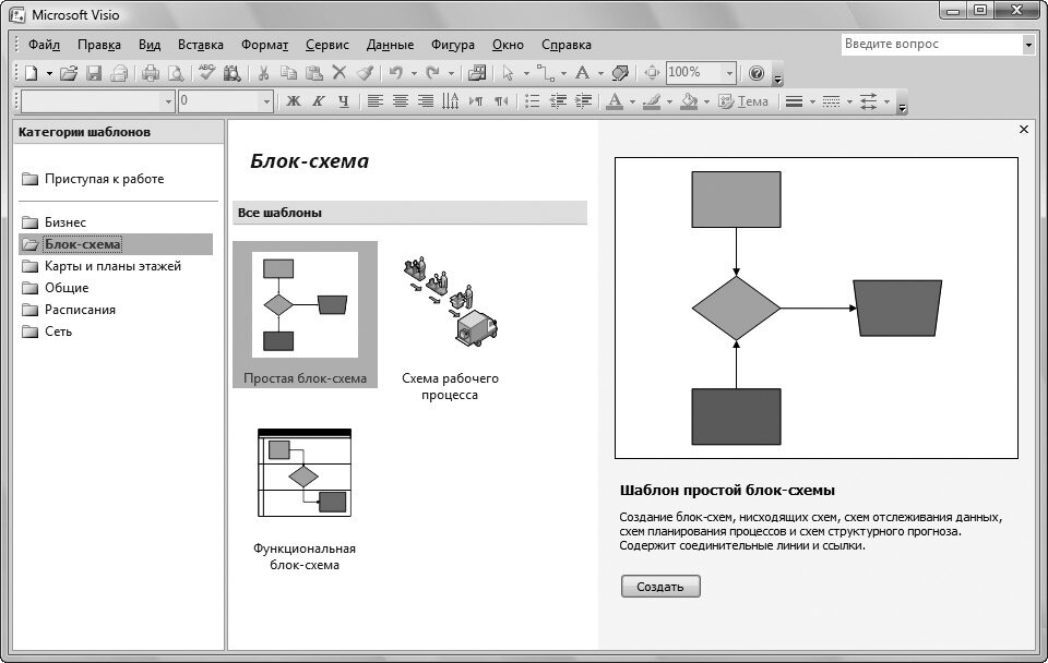 Рис. 2.2. Выбор подходящего типа диаграм